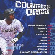 88 COLOMBIANOS CERTIFICADOS POR MAJOR LEAGUE BASEBALL -MLB