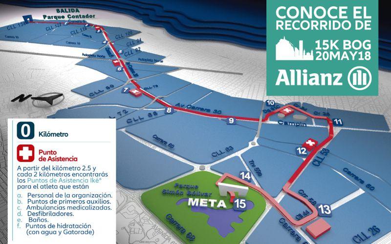 Allianz Mapa de recorrido Allianz 15K 2018