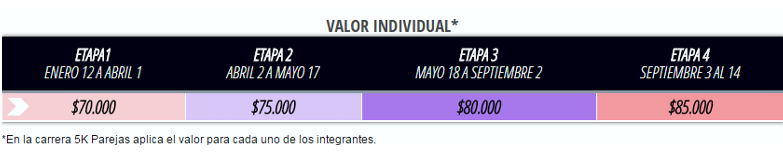 Carrera Mujer 2017 precios
