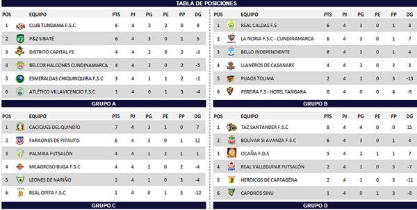 Copa Hero posiciones_4a_fecha_tablas
