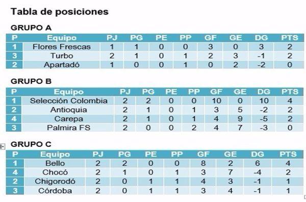 Copa Libertadores Micro Tabla