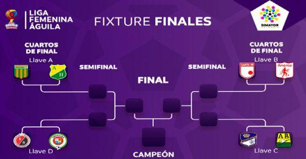 Cuartos de Final 2017