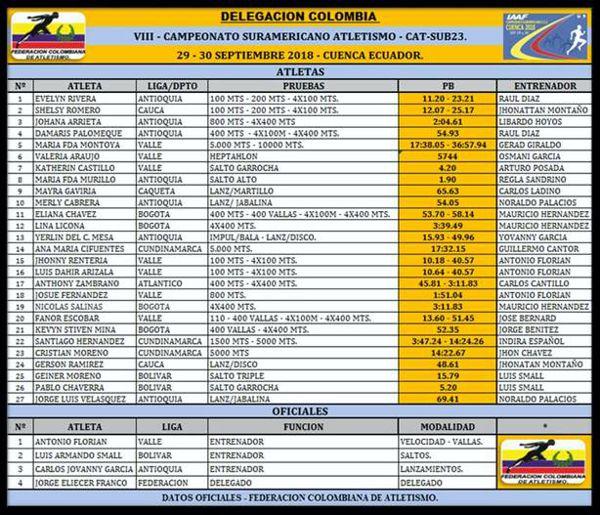 Delegación Colombia suramericano de atletismo
