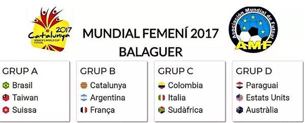 Mundial cataluña grupos