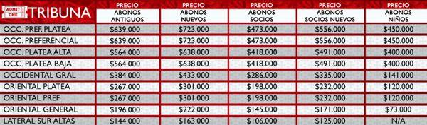 precios-abonos-2017-1-santa-fe