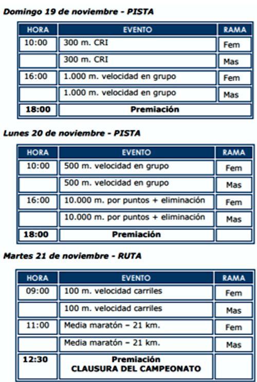Programación Patinaje Carreras Bolivarianos