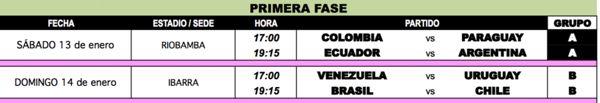 Progrmacion sudamericano femenino Ecuador primera fase