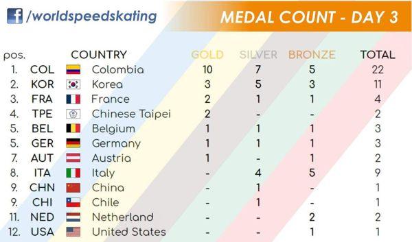 medalleria3dia