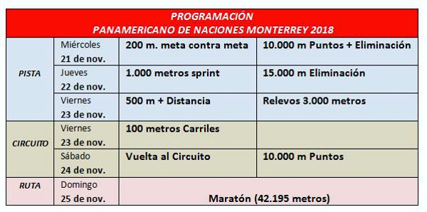 programación-Panamericano-de-Naciones-carreras